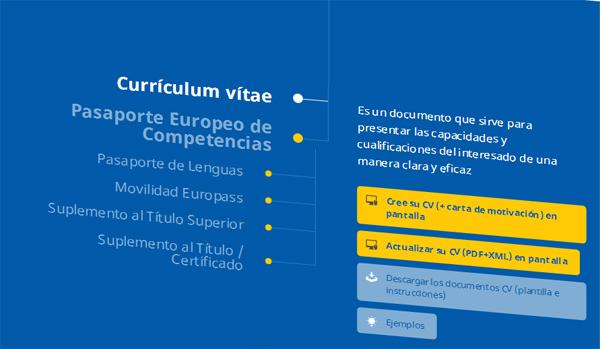 Currículum Europeo Europass